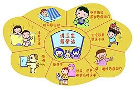 幼兒園展板