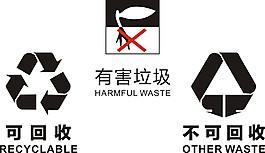 垃圾分类回收标志