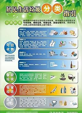 居民生活垃圾分類指引圖片