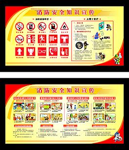 消防安全知識展板