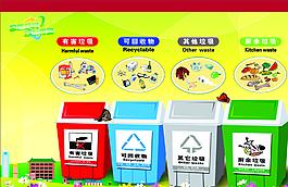 黄阁爱卫办垃圾分类图片