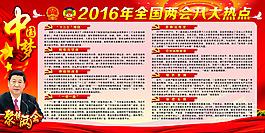 2016年全国两会八大热点