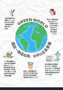 綠色環保地球扁平簡約創意海報
