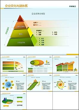 典型企業文化模型