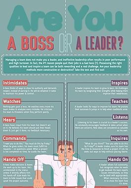 你是一位老板或領導嗎?