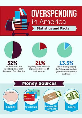 扁平多彩-在美國消費超支的影響