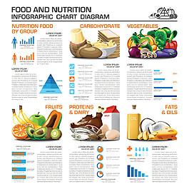 蔬菜圖表圖片