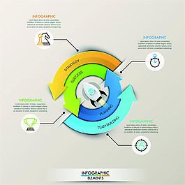 商務立體圓環圖表圖片