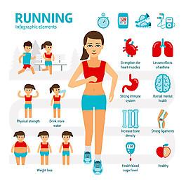 健身運動漫畫圖片