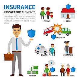 各類保險漫畫圖片