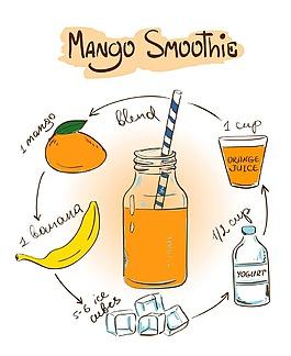 手绘芒果汁