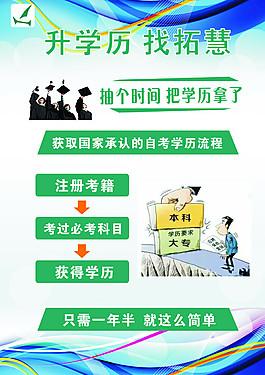 培訓機構海報
