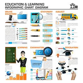 教育信息圖表圖片1