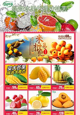 水果合集海報