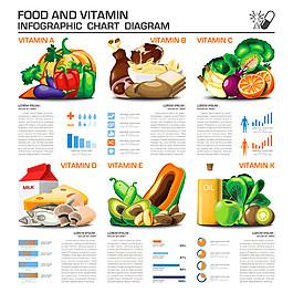 蔬菜水果信息圖表圖片