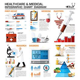 醫療信息圖表圖片