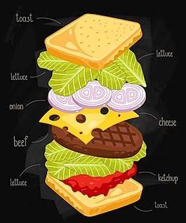 漢堡面包矢量背景