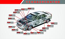 汽車示意圖展板