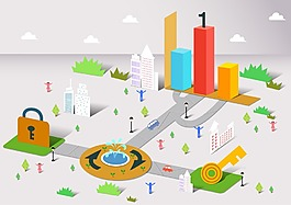 城市規劃地區設計
