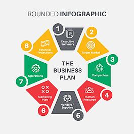 商業計劃信息圖表模板