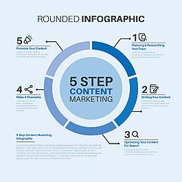 圓形大餅圖營銷信息圖表PPT模板