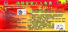 预防火灾海报