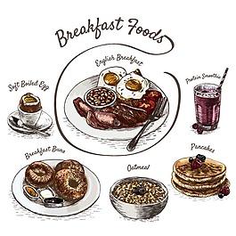 美味手繪早餐