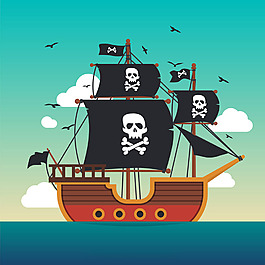 海盜船骷髏旗藍天白云大海背景