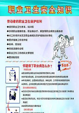 職業衛士安全知識80x180cm展板