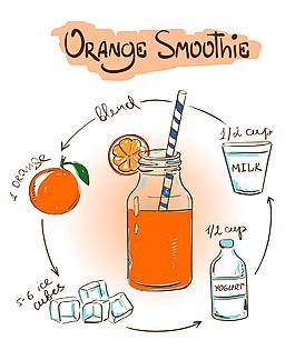 手绘果汁制作过程