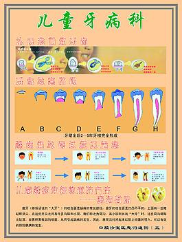 兒童牙病科展板
