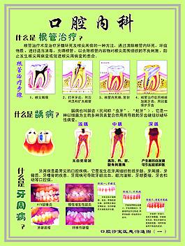 口腔內科展板