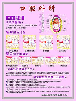 口腔外科展板