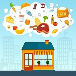 食品貯藏背景