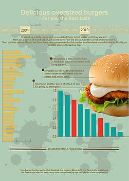 汉堡商业海报