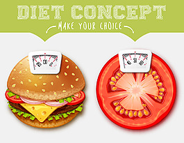 創意減肥食物