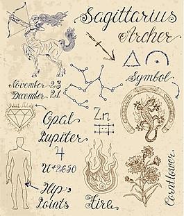射手星座手绘复古古代故事矢量素材