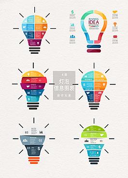 燈泡信息圖表素材