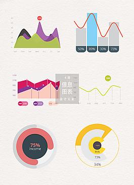 信息數據圖表設計素材