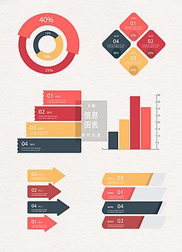 扁平化信息數據圖表設計元素