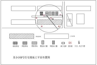 施工平面圖