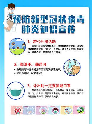 预防新型冠状病毒肺炎知识宣传海报
