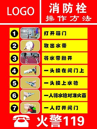 消防栓操作流程