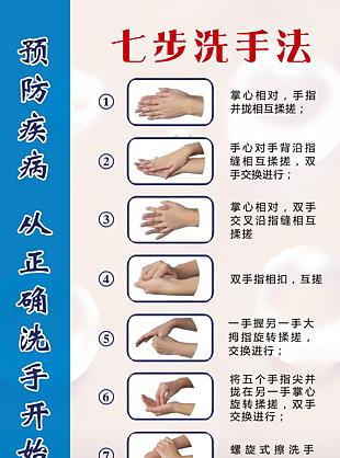 疫情 七步洗手 消毒