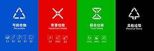 垃圾分類標識