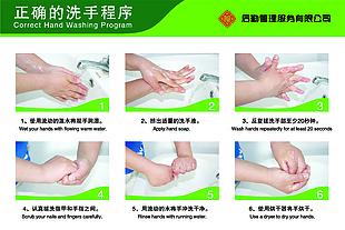 洗手消毒五步驟