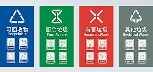 垃圾標識垃圾分類標志
