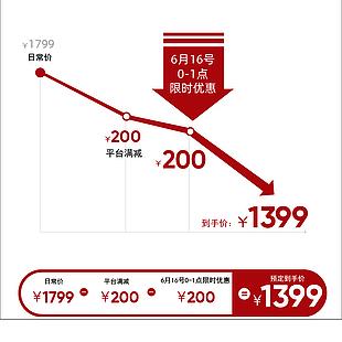 紅色現代簡約618價格曲線價格趨勢降價