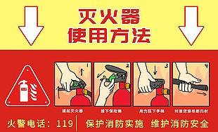 安全标志灭火器放置点及使用方法横版海报