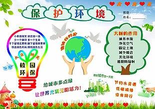 保護環境電子板報、手抄報